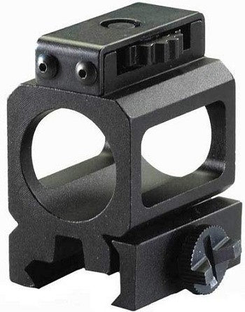 Streamlight Strion Rail Mount Kit
